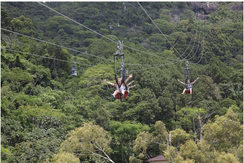 Os melhores parques do Brasil segundo o TripAdvisor