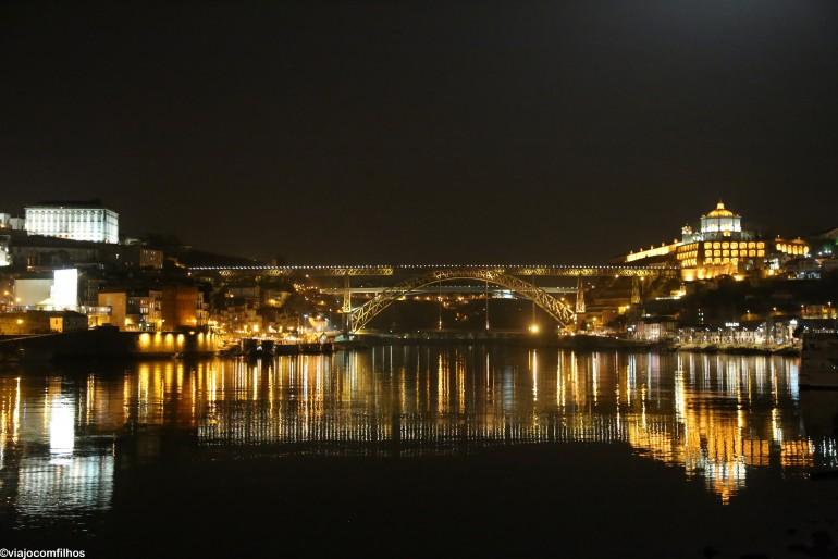 10 lugares para visitar no Porto com crianças